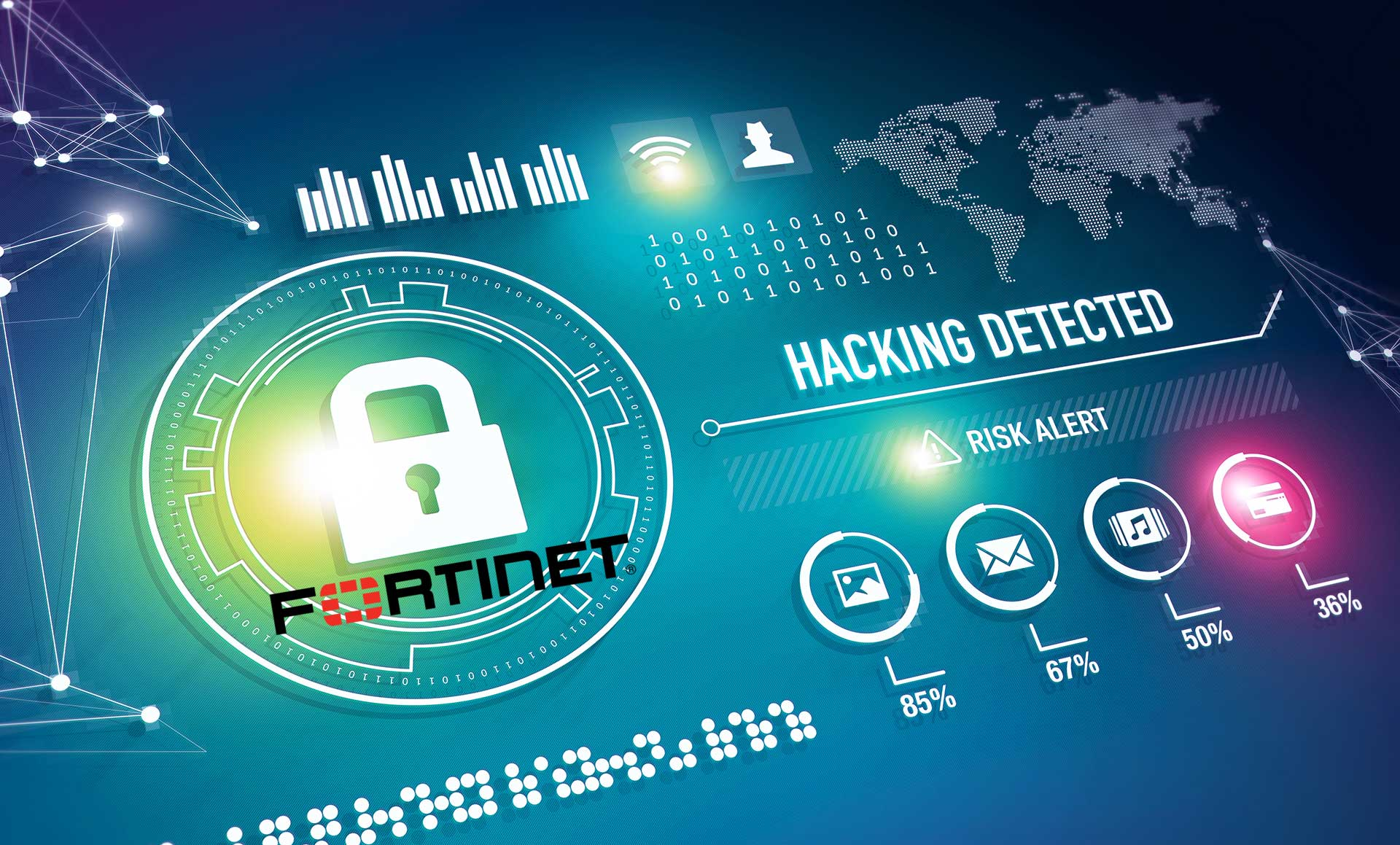 ITM.expert fortinet